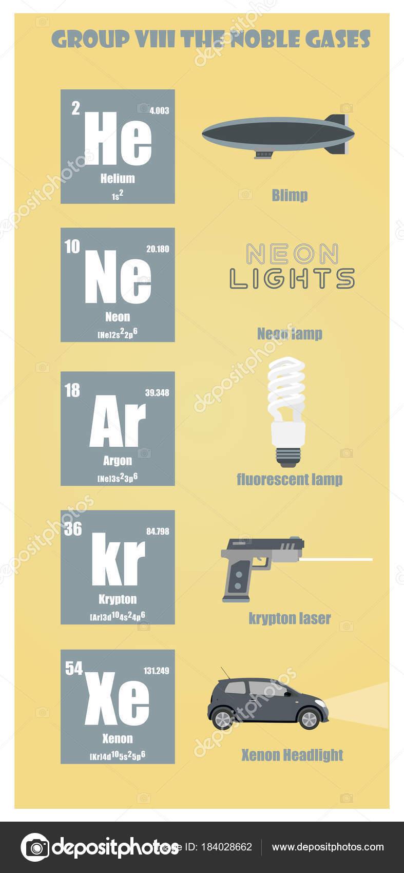 Tabla periodica los elemento del grupo viii los gases nobles tabla periodica los elemento del grupo viii los gases nobles vector de stock urtaz Images