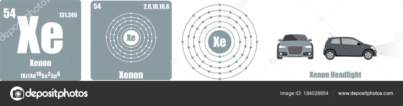 Tabla periodica los elemento del grupo viii los gases nobles tabla periodica los elemento del grupo viii los gases nobles vector de stock urtaz Choice Image