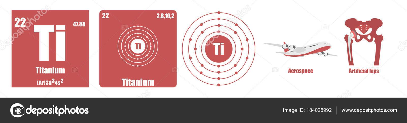 Tabla periodica de los elemento de transicin metales titanio tabla periodica de los elemento de transicin metales titanio vector de stock urtaz Choice Image