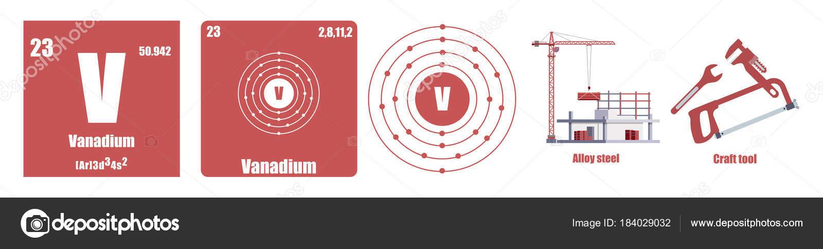 Tabla periodica de los elemento de transicin metales vanadio tabla periodica de los elemento de transicin metales vanadio vector de stock urtaz Image collections
