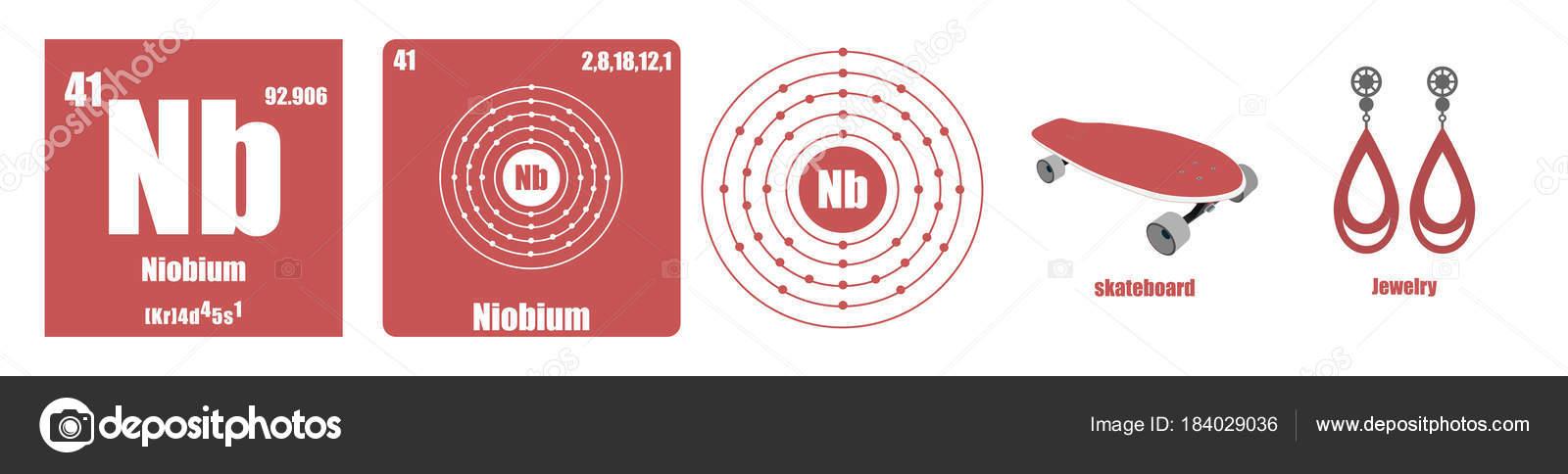 Tabla periodica de los elemento de transicin metales niobio tabla periodica de los elemento de transicin metales niobio archivo imgenes vectoriales urtaz Choice Image