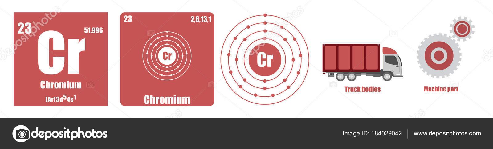 Tabla periodica de los elemento de transicin metales cromo vector tabla periodica de los elemento de transicin metales cromo vector de stock urtaz Image collections