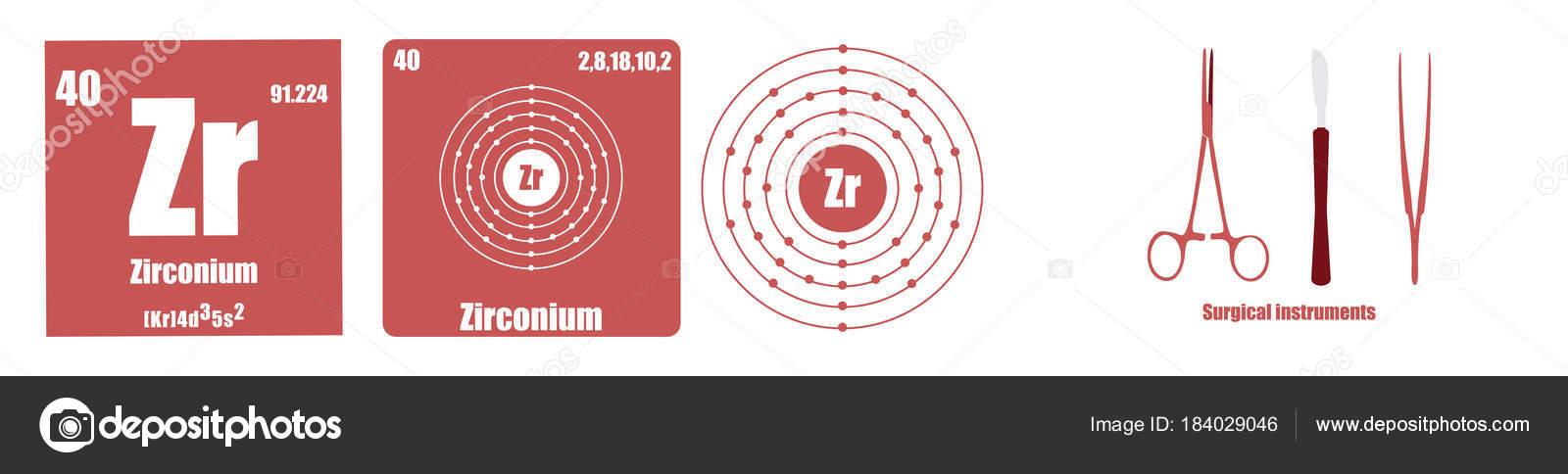 Tabla periodica de los elemento de transicin metales de circonio tabla periodica de los elemento de transicin metales de circonio archivo imgenes vectoriales urtaz Choice Image