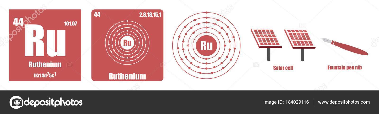Tabla periodica elementos metales transicin archivo imgenes tabla periodica elementos metales transicin archivo imgenes vectoriales urtaz Images