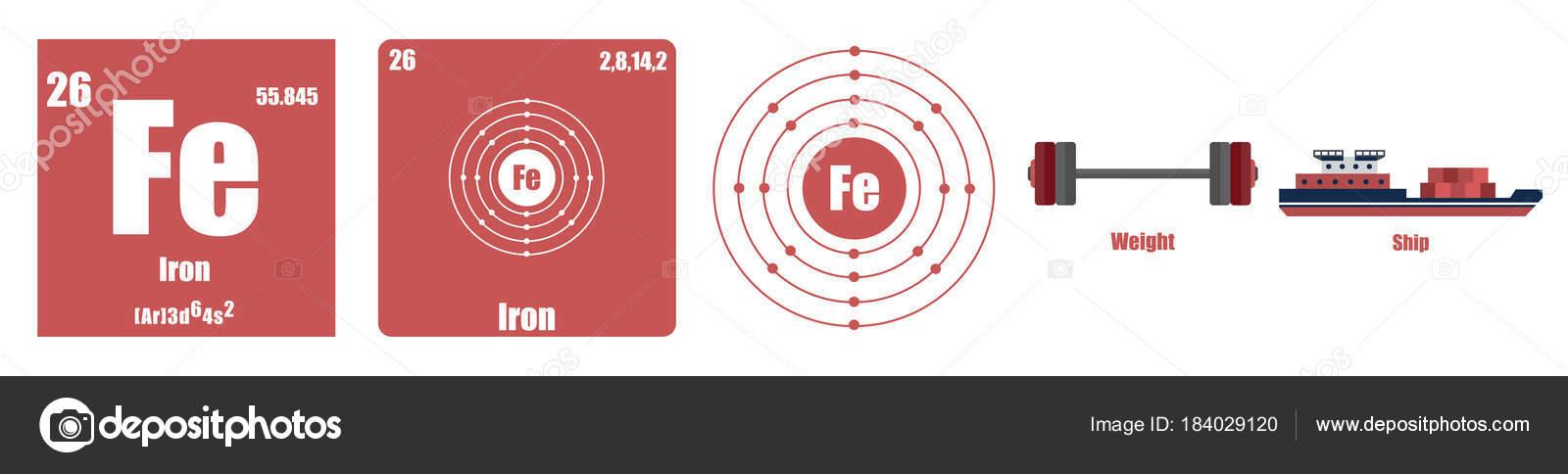 tabla periodica de los elemento de transicin metales hierro vector de stock - Tabla Periodica De Los Elementos Hierro