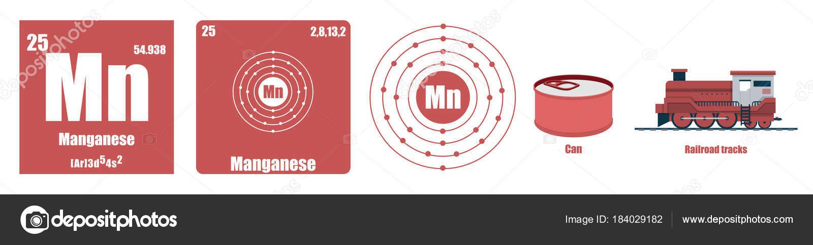 Tabla periodica de los elemento de transicin metales manganeso tabla periodica de los elemento de transicin metales manganeso vector de stock urtaz Image collections