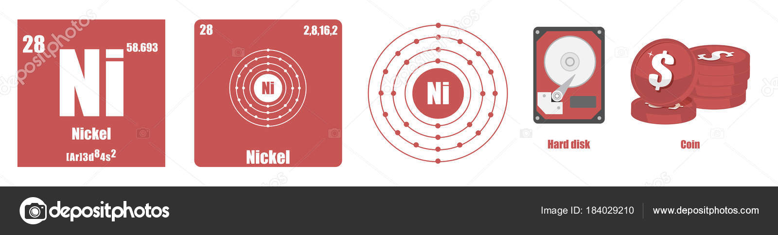 Periodic Table Of Element Transition Metals Nickel Stock Vector