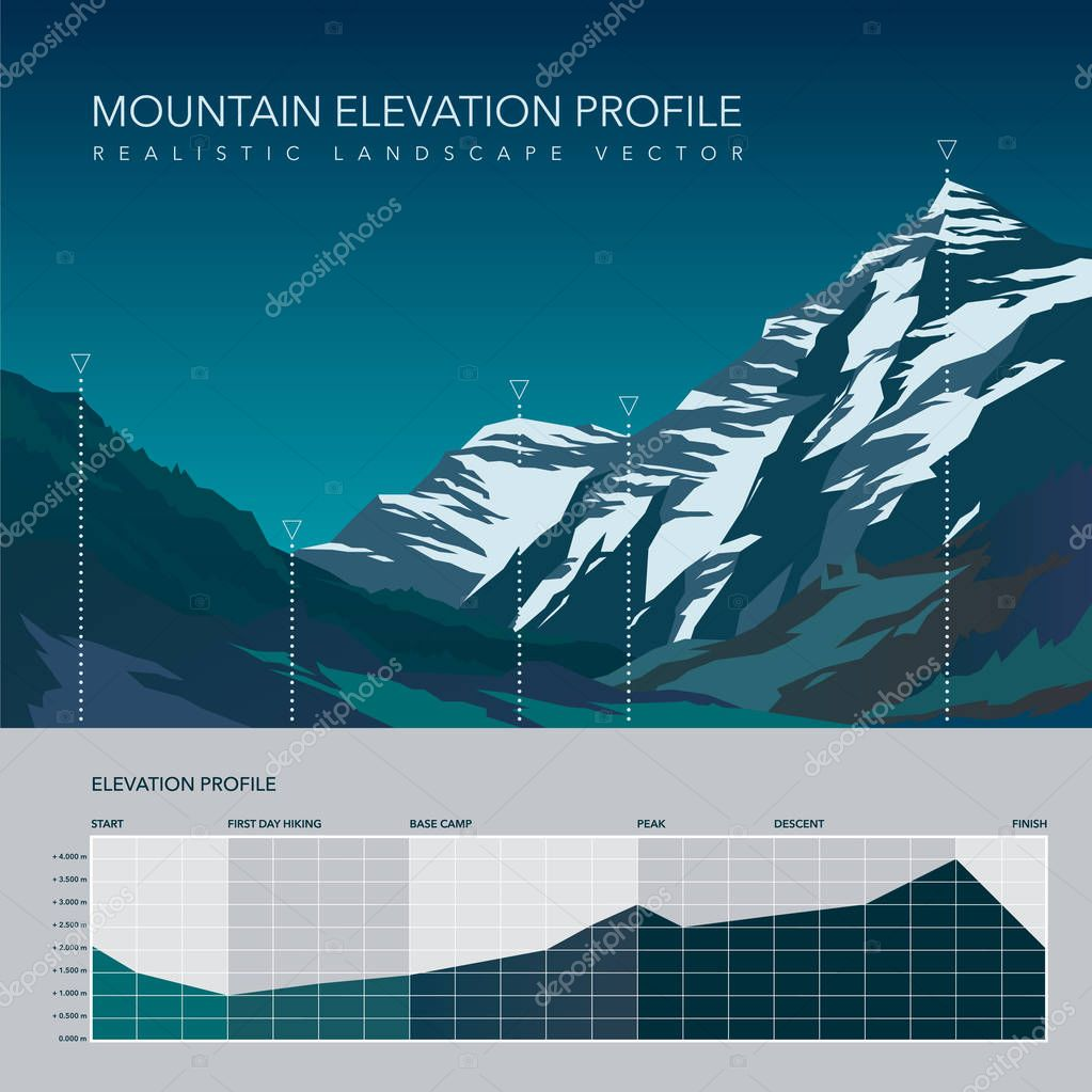 High mountain landscape elevation infographic.