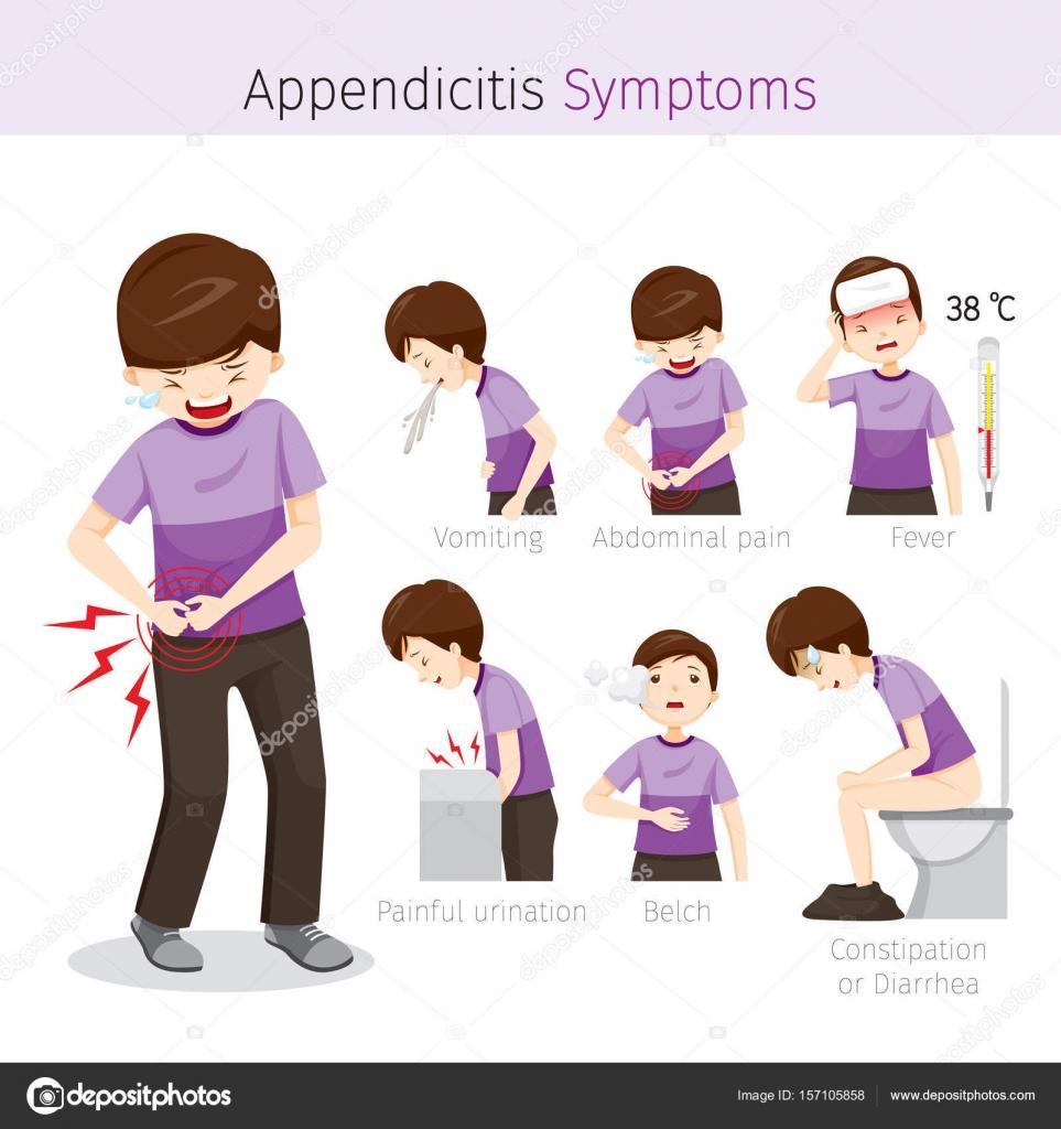 apendicitis por diabetesforeningen