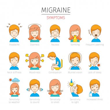 Migraine Symptoms Icons Set