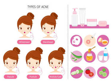 Set Of Girl With Acne On Face And Treatment Icons