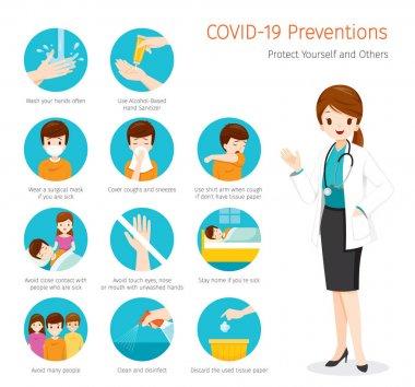 Coronavirus Hastalığı, Covid-19 Önleme, Kendini ve Diğerlerini Koruma Adımları, Sağlık Hizmetleri, Covid, Solunum, Güvenlik, Korunma, Salgın, Patojen