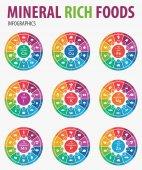 Ásványi anyagokban gazdag ételek infographics. Vektoros illusztráció.