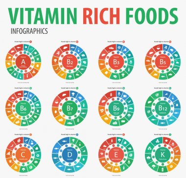 Vitamin rich foods infographics. Vector illustration.