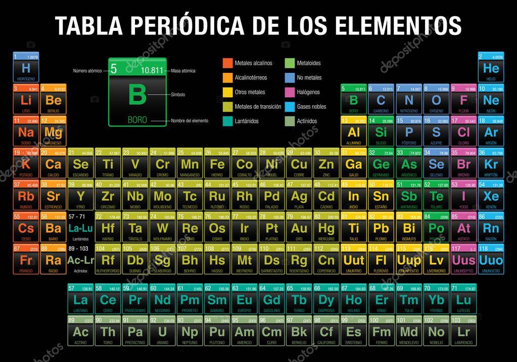 Tabla periodica de los elementos tabla peridica de elementos en tabla periodica de los elementos tabla peridica de elementos en espaol fondo negro qumica vector de alejomiranda urtaz Images