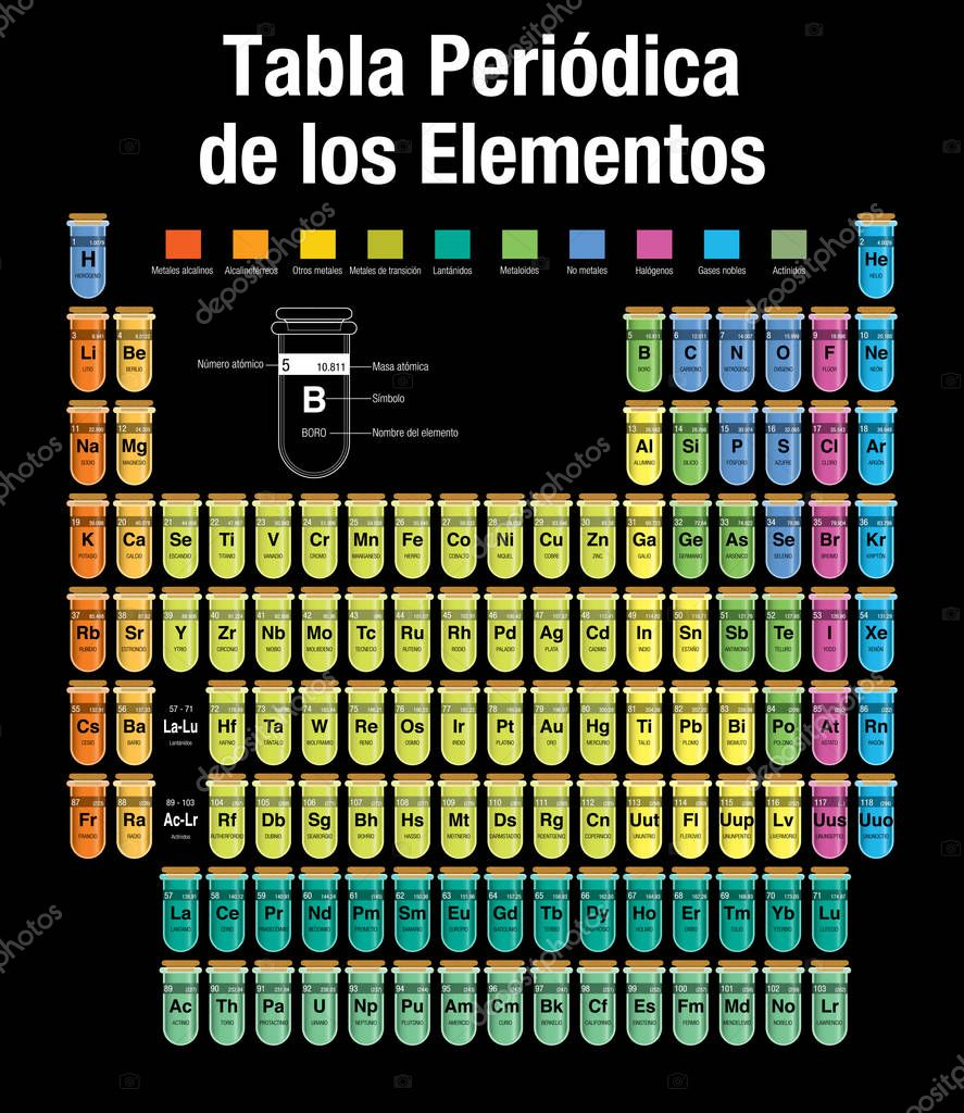 Tabla periodica de los elementos tabla peridica de elementos en tabla periodica de los elementos tabla peridica de elementos en lengua espaola que consiste en tubos de ensayo con los nombres y nmero de cada urtaz Images