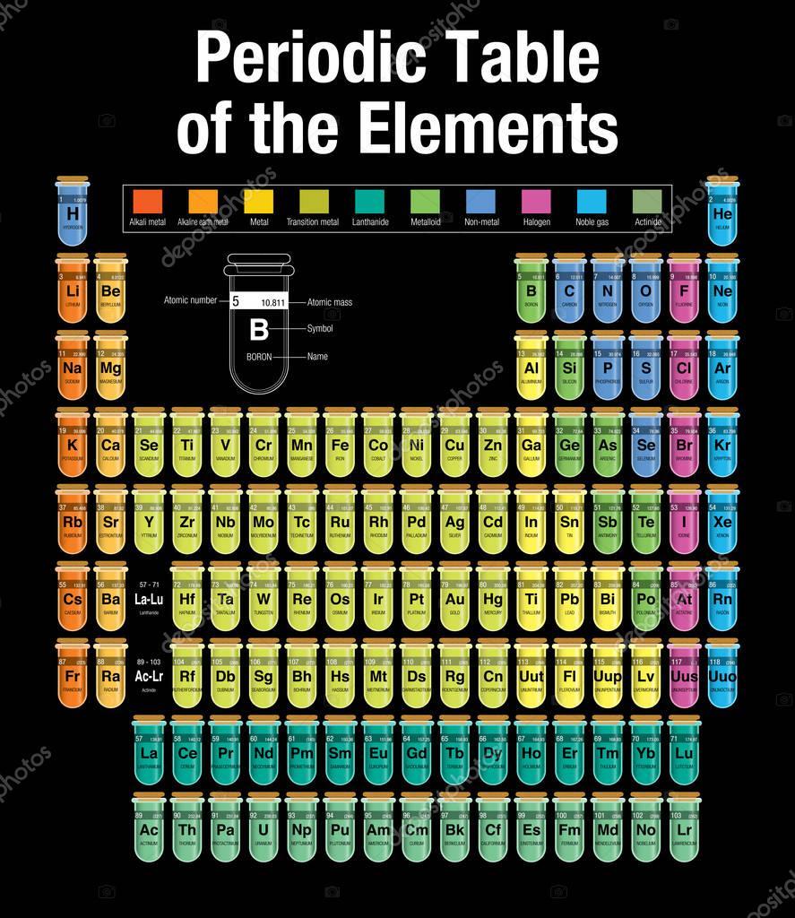 Tabla periodica de los elementos consisten en tubos de ensayo con tabla periodica de los elementos consisten en tubos de ensayo con los nombres y nmero de cada elemento en fondo negro qumica vector de alejomiranda urtaz Image collections