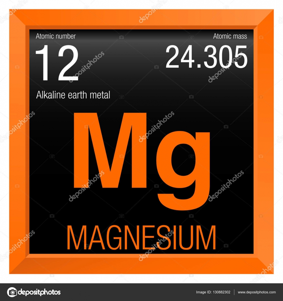 Magnesium symbol element number 12 of the periodic table of the magnesium symbol element number 12 of the periodic table of the elements chemistry urtaz