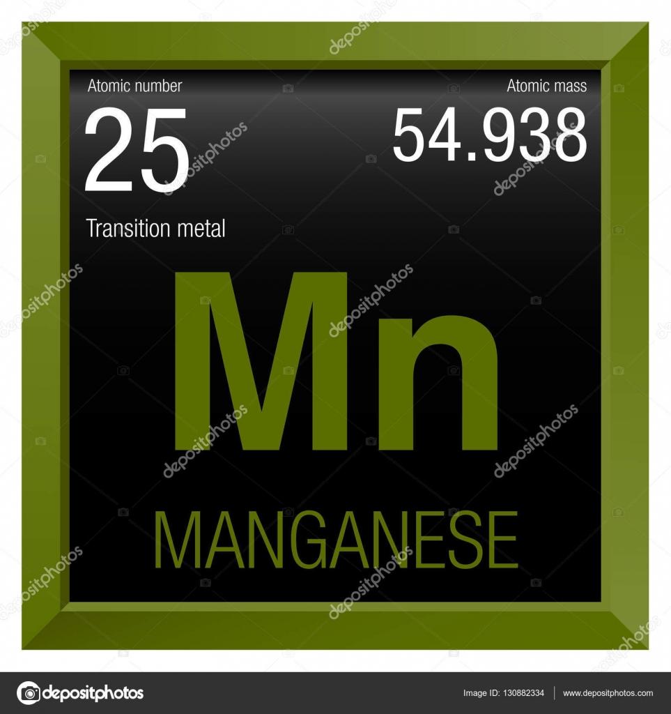 Smbolo de manganeso elemento nmero 25 de la tabla peridica de smbolo de manganeso elemento nmero 25 de la tabla peridica de los elementos qumica urtaz Images