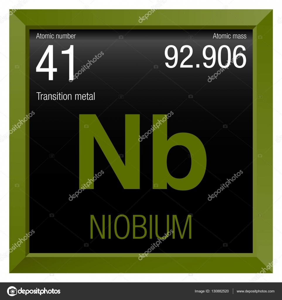 Smbolo del niobio elemento nmero 41 de la tabla peridica de los elemento nmero 41 de la tabla peridica de los elementos qumica marco cuadrado verde con fondo negro vector de alejomiranda urtaz Choice Image