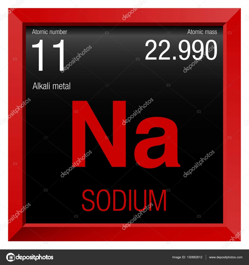 Sodium symbol element number 11 of the periodic table of the sodium symbol element number 11 of the periodic table of the elements chemistry urtaz Image collections