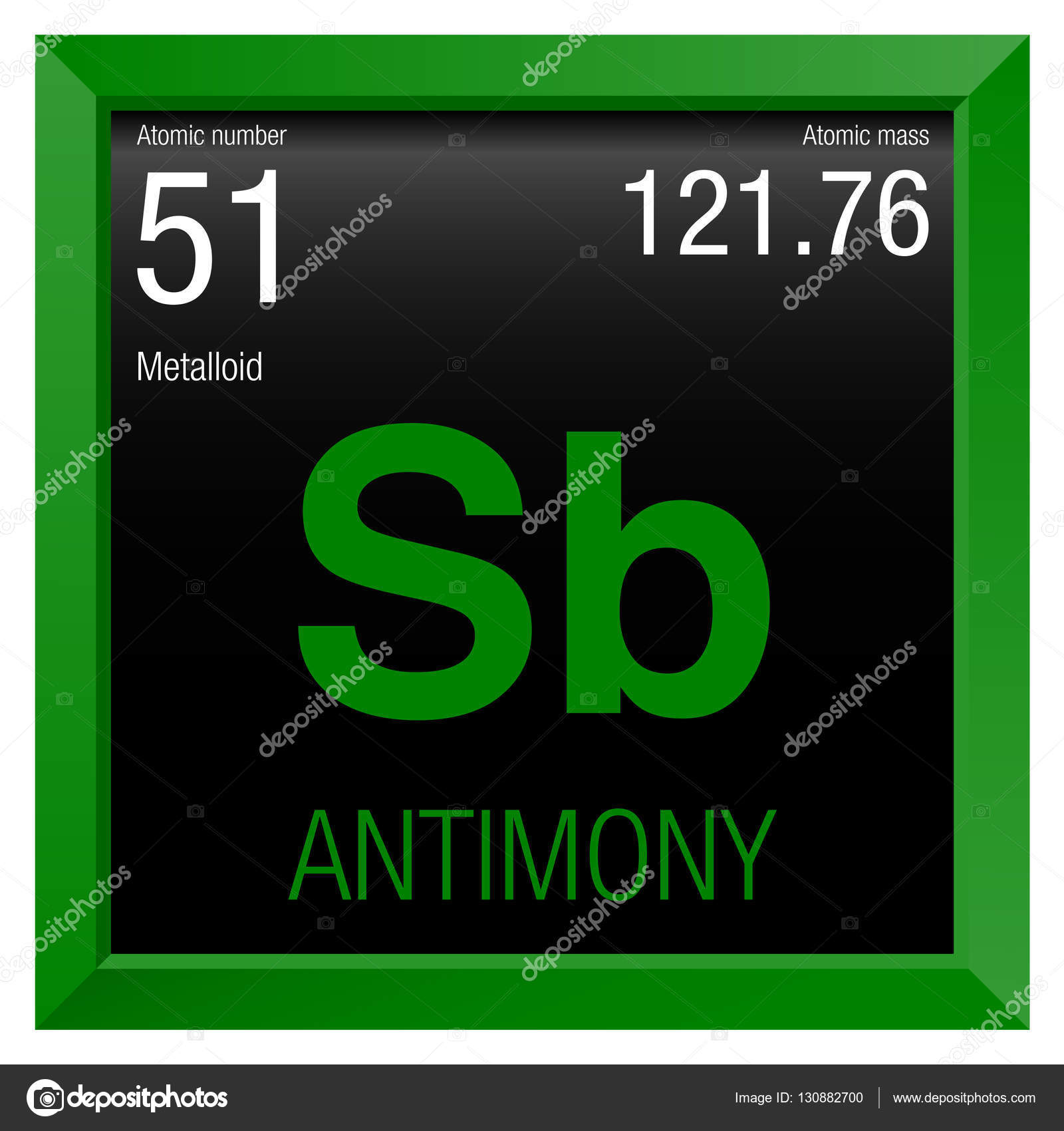 Antimony on the periodic table choice image periodic table of antimony symbol element number 51 of the periodic table of the urtaz Gallery