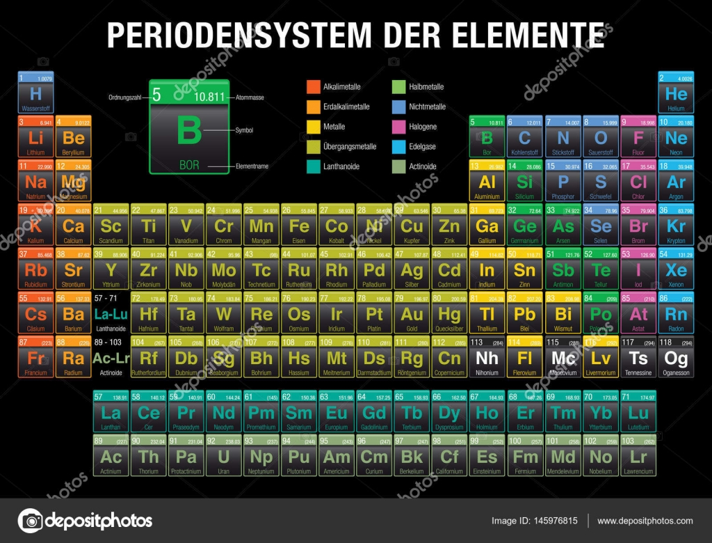 Periodensystem der elemente periodic table of elements in german periodensystem der elemente periodic table of elements in german language on black background with urtaz Images