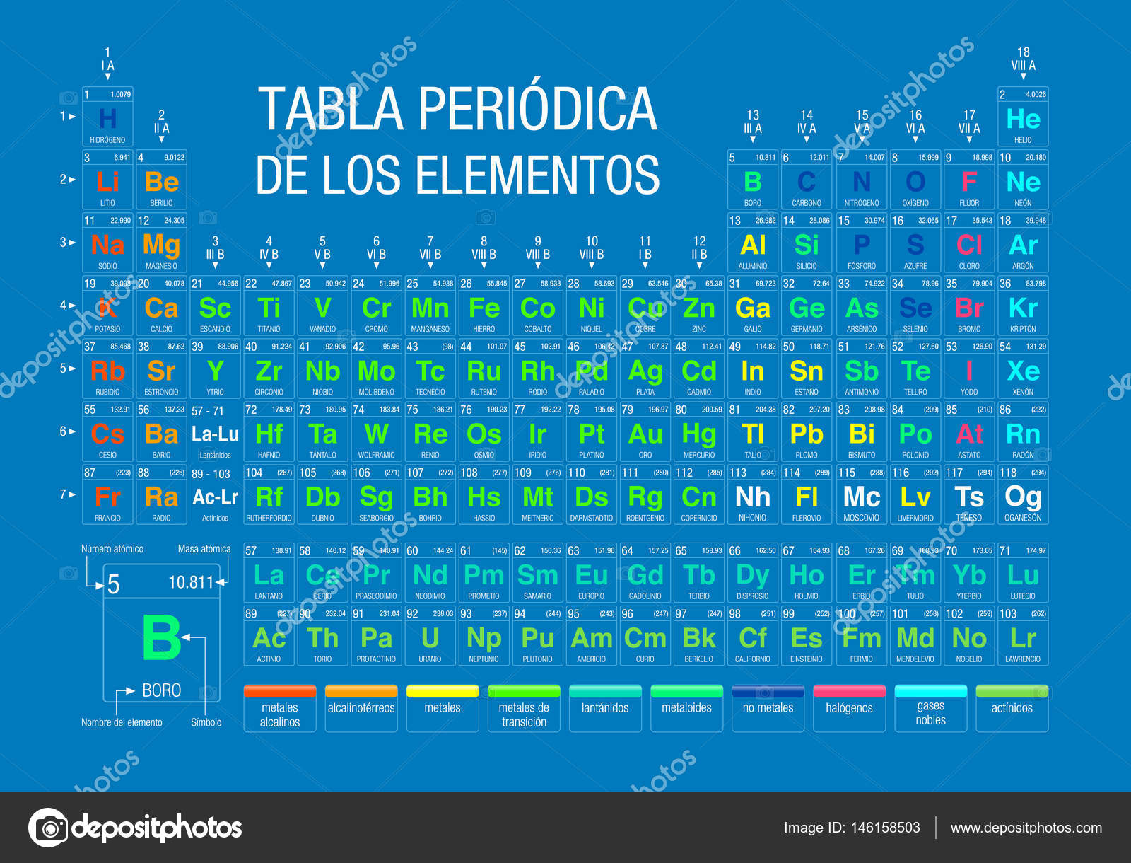 Tabla periodica de los elementos periodic table of elements in tabla periodica de los elementos periodic table of elements in spanish language on blue urtaz Gallery