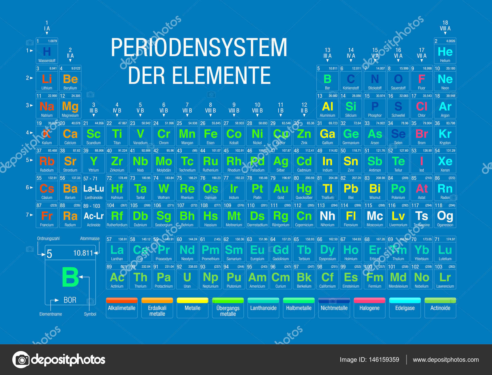 Periodensystem der elemente periodic table of elements in german periodensystem der elemente periodic table of elements in german language on blue background with urtaz Choice Image