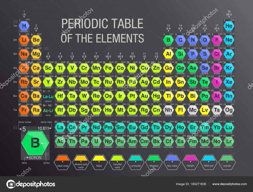 tabla periodica de los elementos formados por mdulos en forma de hexgonos en fondo gris con los 4 nuevos elementos incluidos en 28 de noviembre de 2016 - Tabla Periodica De Los Elementos Quimicos Para Imprimir Tamano Carta