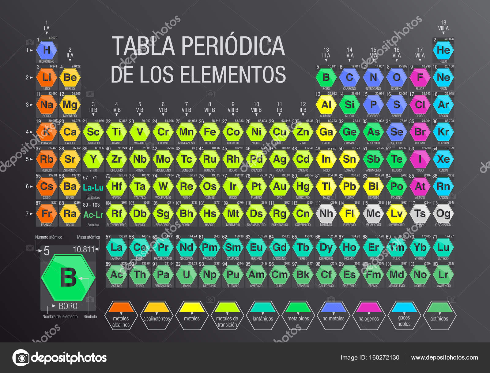 Tabla periodica de los elementos periodic table of elements in tabla periodica de los elementos periodic table of elements in spanish language formed by modules in the form of hexagons in gray background with the 4 urtaz Gallery