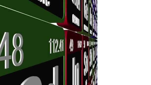 Tabla peridica de los elementos con los 4 nuevos elementos tabla peridica urtaz Gallery