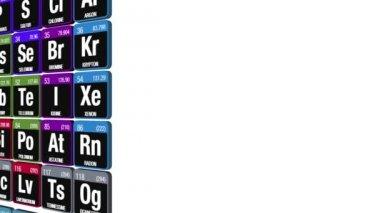 Tabla peridica de la animacin de elementos verde loop animacin recorrido de cmara a la tabla peridica de los elementos con los 4 nuevos elementos urtaz Gallery