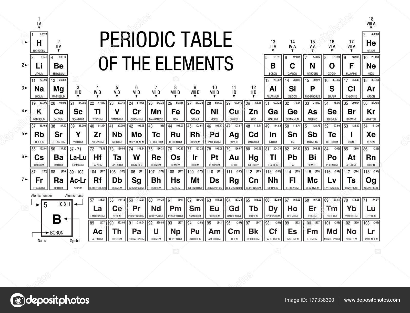 Periodic table elements black white new elements included november periodic table elements black white new elements included november 2016 stock vector urtaz Image collections