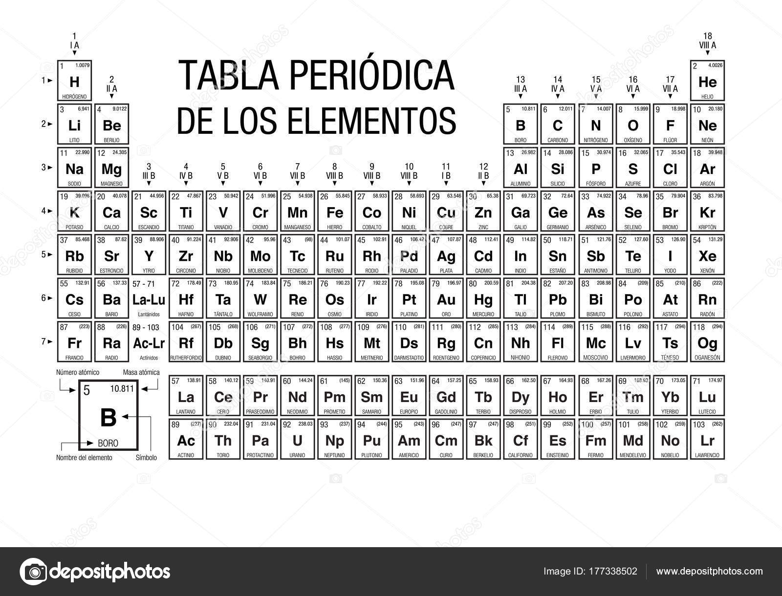 Tabla periodica los elementos periodic table elements spanish tabla periodica los elementos periodic table elements spanish language black stock vector urtaz Gallery