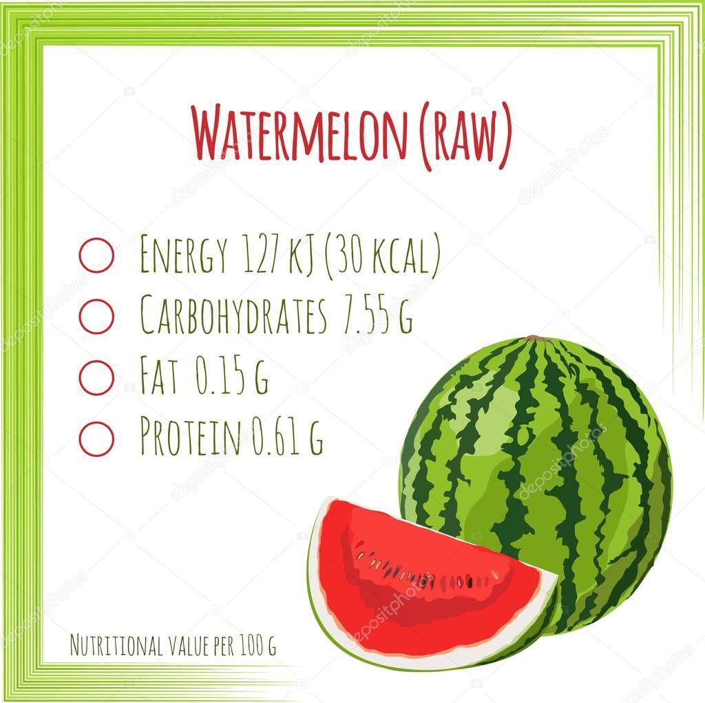 Watermelon Nutrition Facts Flat Design No Gradient Vector Illustration Premium Vector In Adobe Illustrator Ai Ai Format Encapsulated Postscript Eps Eps Format