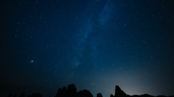 Perseid Meteor Shower Milky Way Over Trona Pinnacles Rock Formation California Sunset to Night