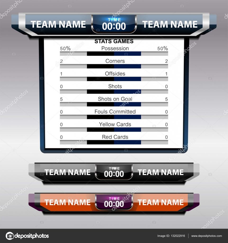 scoreboard template scoreboard sport template scoreboard