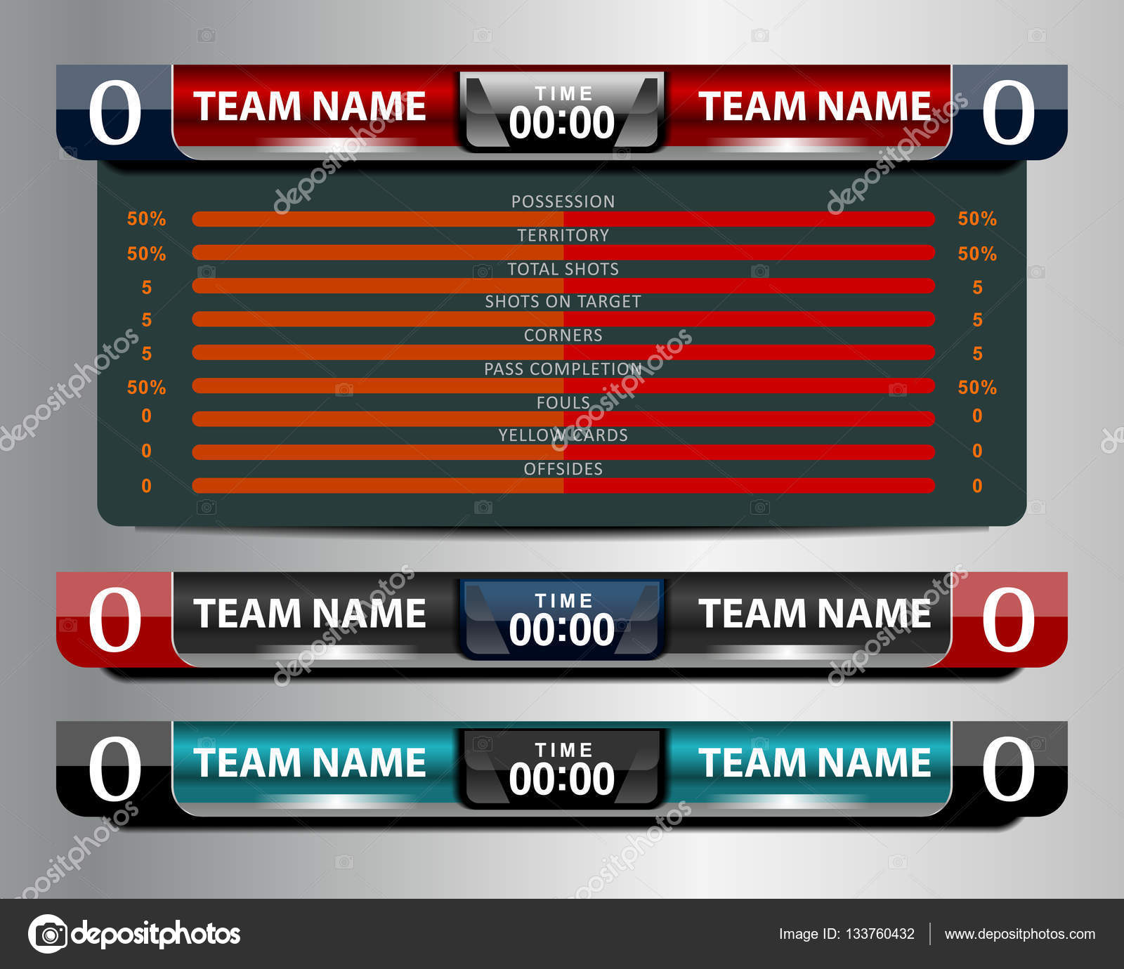 scoreboard template for powerpoint - scoreboard template football or soccer scoreboard