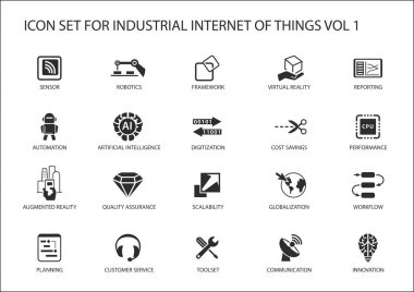 Industrial internet of things vector icon set