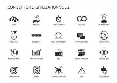 Digitilization vector icons for topics like Dev Ops, data, Digital services, digital product, globalization, technology, integration, agile development, social media