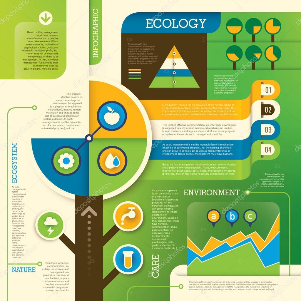 Ecology info graphic.