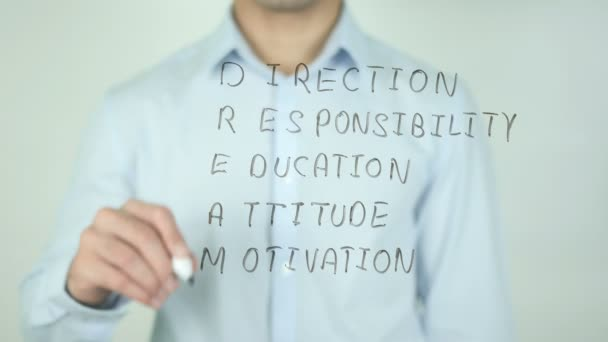 DREAM, Direction Responsibility  Education Attitude Motivation