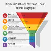 Fotografia Imbuto di vendita infographic