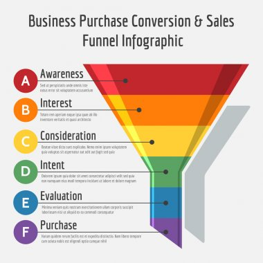 Sales funnel infographic