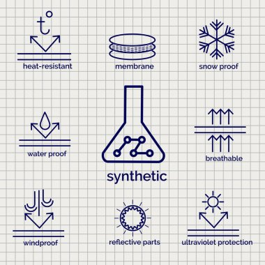 Modern syntetic fabric feature sketch icons
