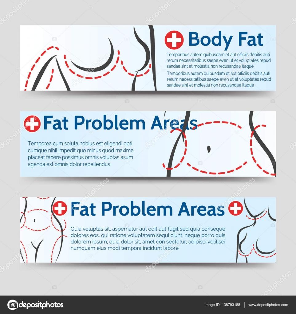 女性の体脂肪の問題領域バナー —...