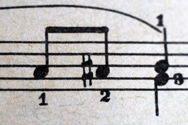 Music score background : piano notes, Close up