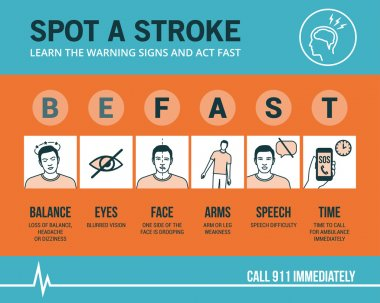 Stroke emergency banner