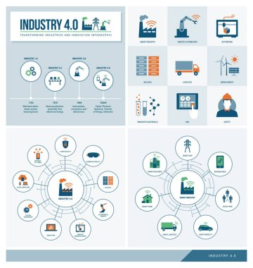 banners set of industry icons